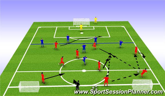 Football/Soccer Session Plan Drill (Colour): 9v7 Functional