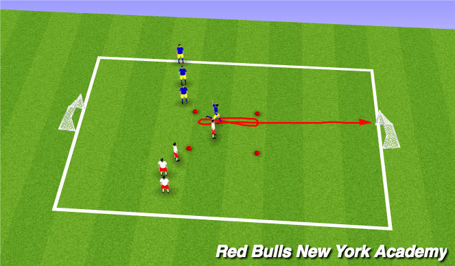 Football/Soccer Session Plan Drill (Colour): Get away from defender (NO Ball)
