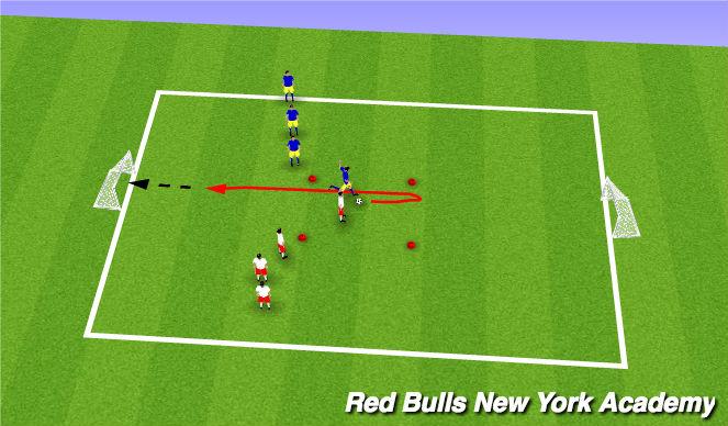 Football/Soccer Session Plan Drill (Colour): Cruyff battle 1v1