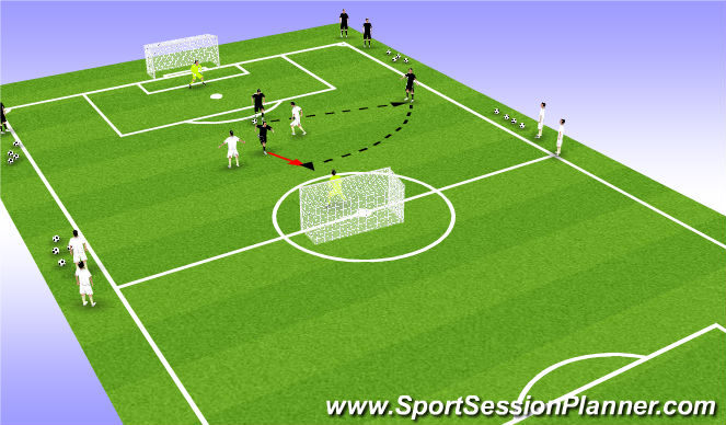 Football/Soccer Session Plan Drill (Colour): 3v2 w/ one player drops