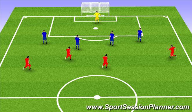 Football/Soccer Session Plan Drill (Colour): Offense vs Defense: 4 v 4