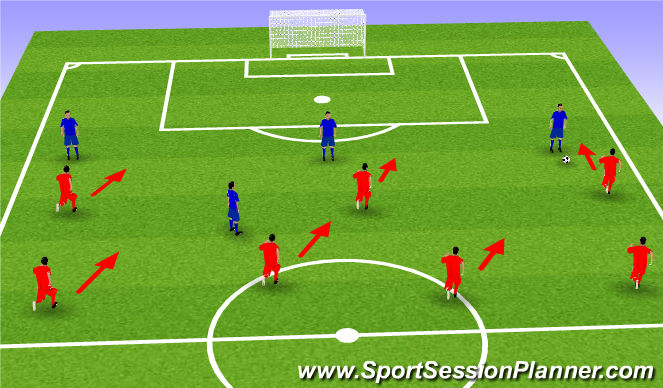 Football/Soccer Session Plan Drill (Colour): Offense vs Defense: Defensive Shape on Attacking Third