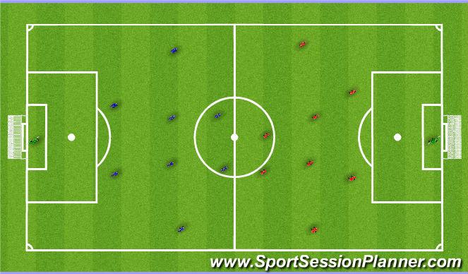 Football/Soccer Session Plan Drill (Colour): Game 8 v 8