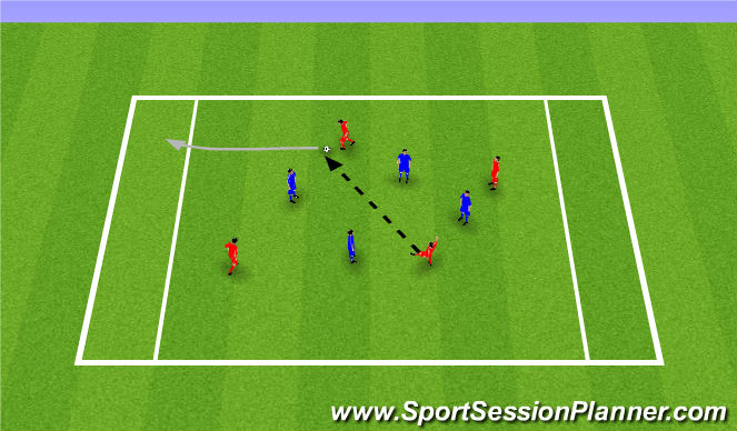Football/Soccer Session Plan Drill (Colour): RWTB - American football game
