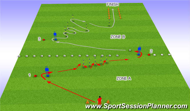Football/Soccer Session Plan Drill (Colour): Ball part 1