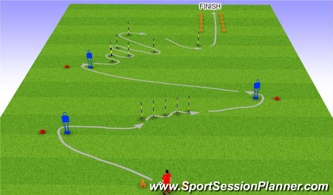 Football/Soccer Session Plan Drill (Colour): Ball part 2