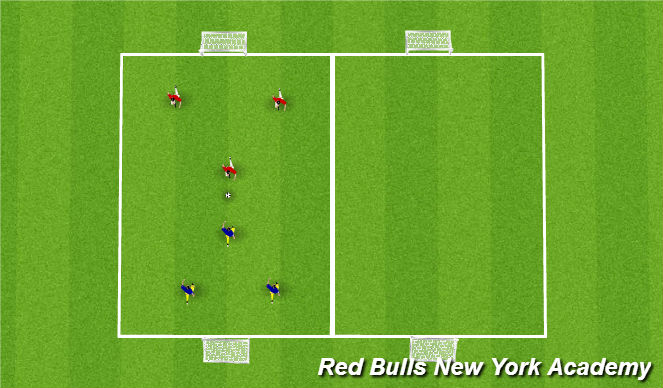 Football/Soccer Session Plan Drill (Colour): Free play(30m)