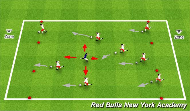 Football/Soccer Session Plan Drill (Colour): Foves and Hunters