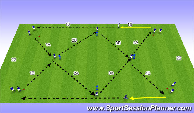 Football/Soccer Session Plan Drill (Colour): P/R