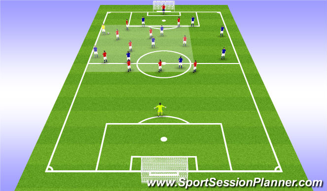 Football/Soccer Session Plan Drill (Colour): Team shape: fullback has ball