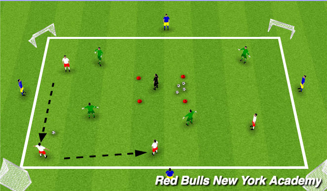 Football/Soccer Session Plan Drill (Colour): 4 Goal  Keep Away
