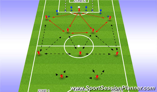 Football/Soccer Session Plan Drill (Colour): Zone 2 attack