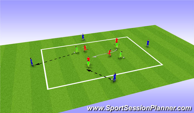 Football/Soccer Session Plan Drill (Colour): Turning - Receiving and turning (opposed)