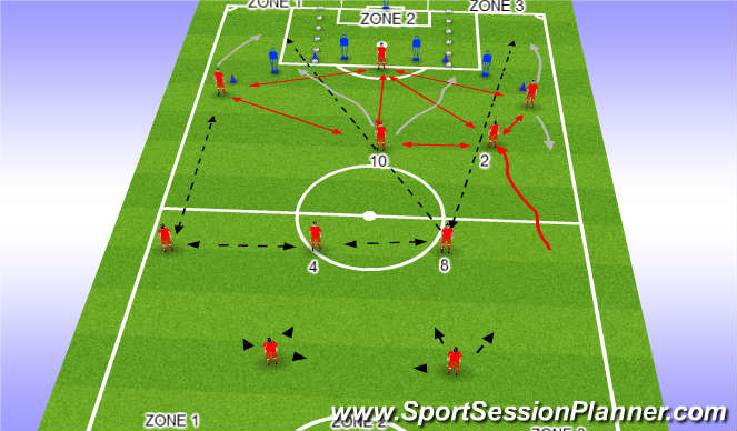 Football/Soccer Session Plan Drill (Colour): Zone 2 attack + full backs
