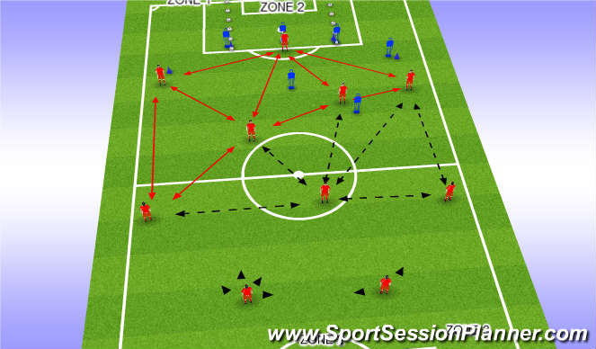 Football/Soccer Session Plan Drill (Colour): Zone 1 attack