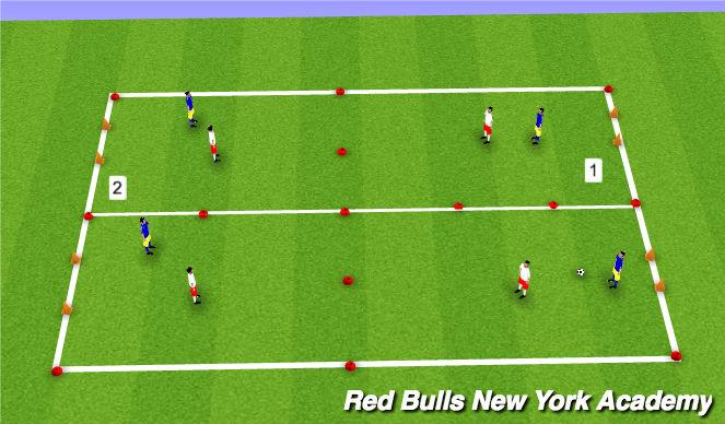 Football/Soccer Session Plan Drill (Colour): 1v2 defending