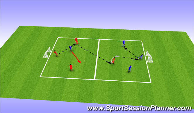 Football/Soccer Session Plan Drill (Colour): Turning - Opposed 2v1 (attacking half)