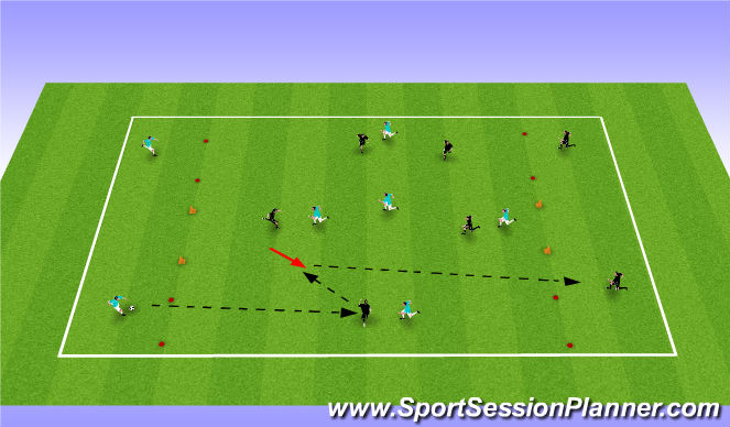 Football/Soccer Session Plan Drill (Colour): Spanish Keepaway to 2 target players