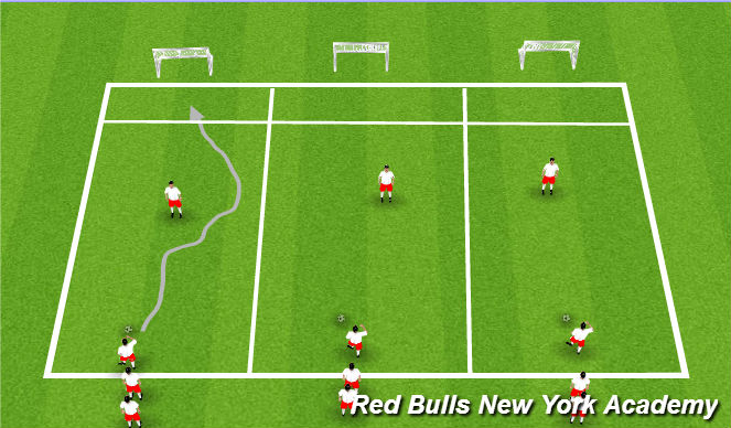 Football/Soccer Session Plan Drill (Colour): Techical - Opposed