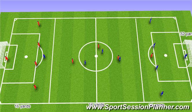 Football/Soccer Session Plan Drill (Colour): 9 V 9