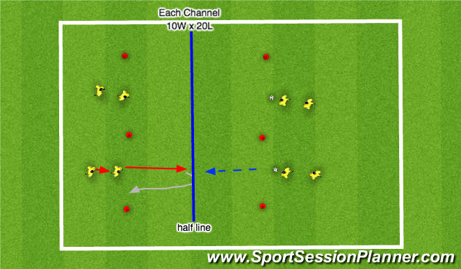 Football/Soccer Session Plan Drill (Colour): 1 v 1 sharp turns