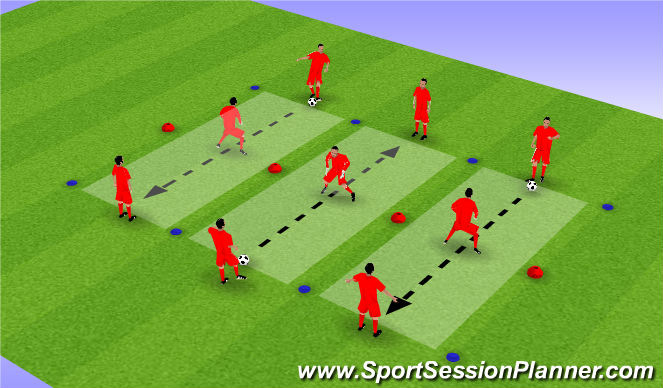Football/Soccer Session Plan Drill (Colour): 技术二