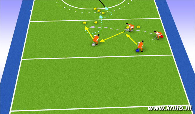 Hockey Session Plan Drill (Colour): Open en gesloten aanname (reverse)