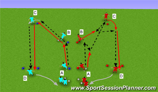 Football/Soccer Session Plan Drill (Colour): Passing Pattern - Y