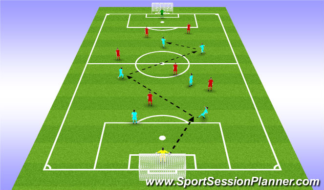 Football/Soccer Session Plan Drill (Colour): Coaching 7V7 Game