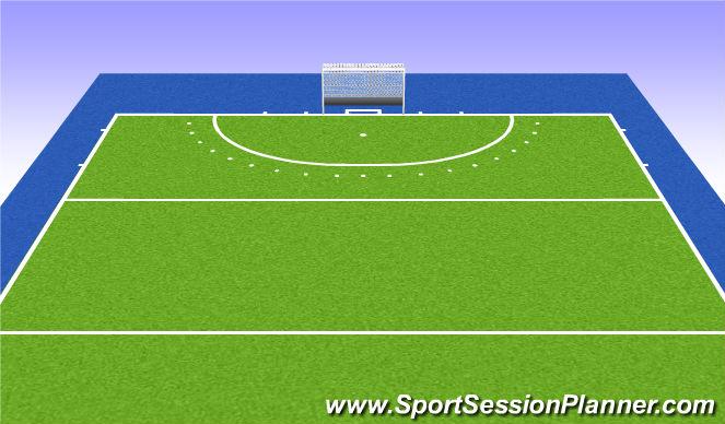 Hockey Session Plan Drill (Colour): SC + Balbezit