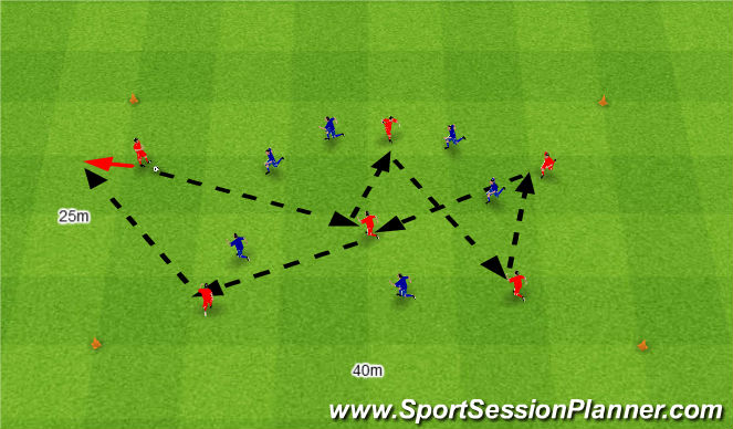Football/Soccer Session Plan Drill (Colour): Gra 51. 6v6 through ball. 6v6 podanie prostopadłe.