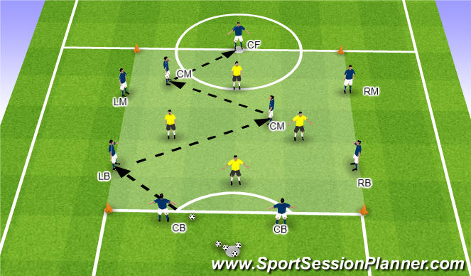 Football/Soccer Session Plan Drill (Colour): Postional Rondo