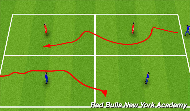 Football/Soccer Session Plan Drill (Colour): gauntlet w/ pennie