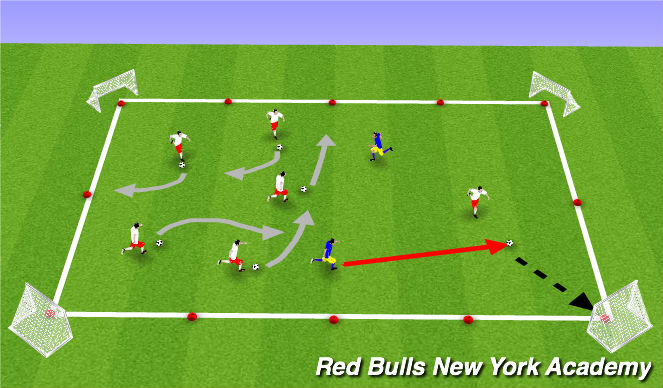 Football/Soccer Session Plan Drill (Colour): Semi-Opposed to Fully Opposed