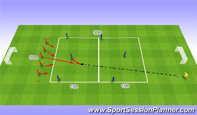 Football/Soccer Session Plan Drill (Colour): Pressure the ball carrier with defensive coverage of 4. Atakowanie Zawodnika z piłką i asekuracja4
