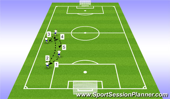 Football/Soccer Session Plan Drill (Colour): WU - Lofted Long Ladder