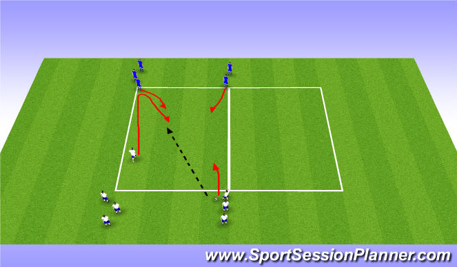 Football/Soccer Session Plan Drill (Colour): 1v2s & 2v2s