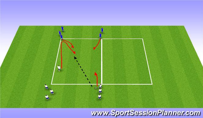 Football/Soccer Session Plan Drill (Colour): 1v2s & 2v2s