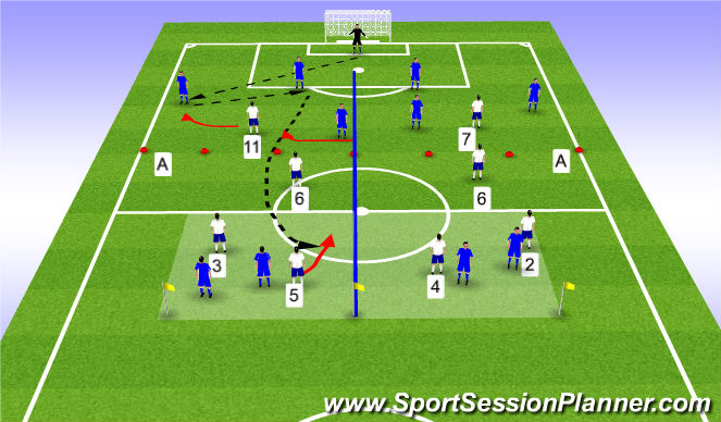 Football/Soccer Session Plan Drill (Colour): 3v1->2v3