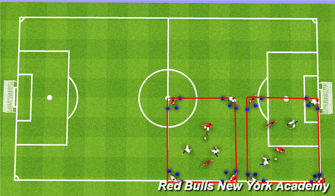 Football/Soccer Session Plan Drill (Colour): Keep away with corner targets -Small
