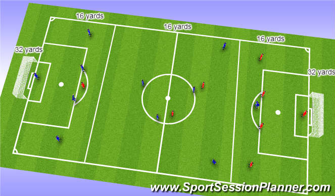 Football/Soccer Session Plan Drill (Colour): To Create Openings
