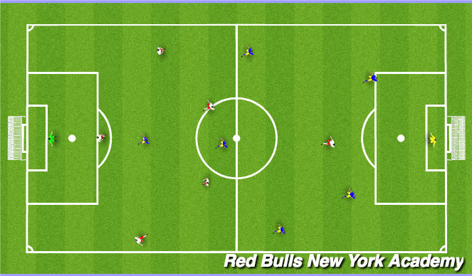 Football/Soccer Session Plan Drill (Colour): Whole - 7 vs 7 game