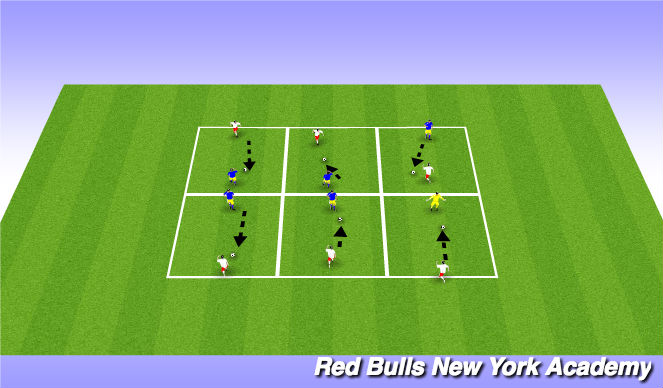 Football/Soccer Session Plan Drill (Colour): 1 vs 1 / 1 vs 1 + 1