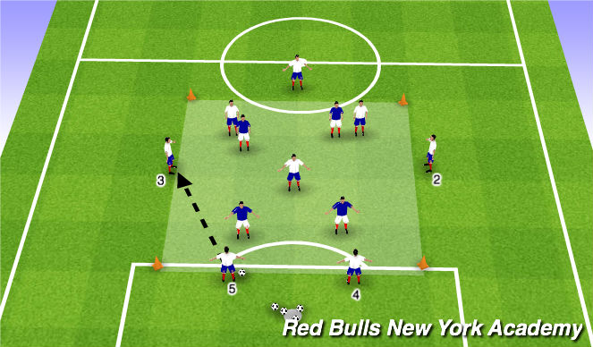 Football/Soccer Session Plan Drill (Colour): Game Related Rondo