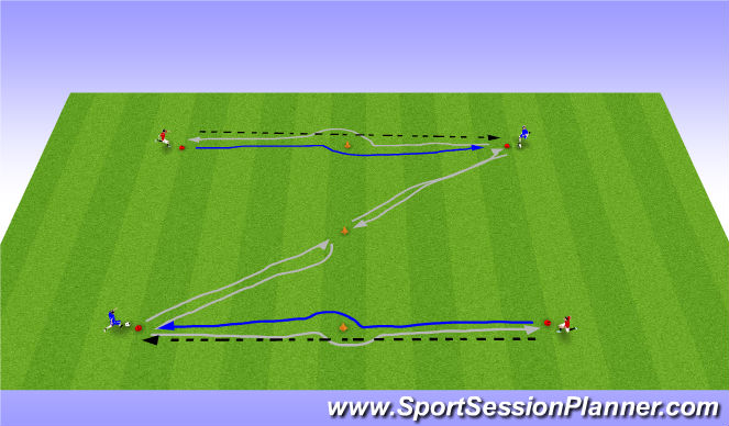 Football/Soccer Session Plan Drill (Colour): Technique : Leading the ball