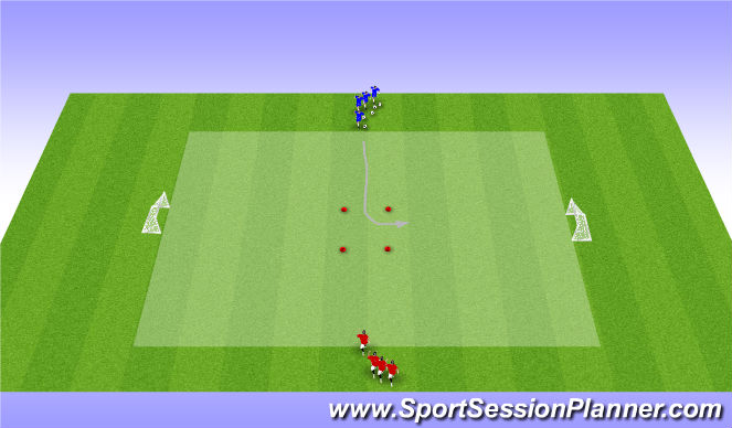 Football/Soccer Session Plan Drill (Colour): Skill : 1v1