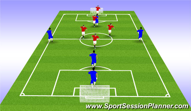 Football/Soccer Session Plan Drill (Colour): SSG: Team in Possession [Sweeper]