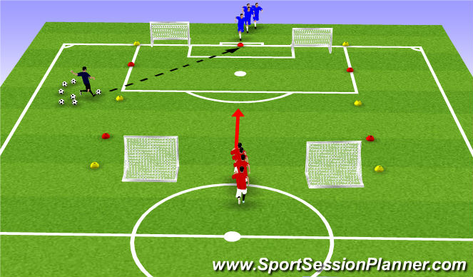 Football/Soccer Session Plan Drill (Colour): Skill 1v1