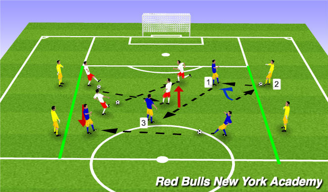 Football/Soccer Session Plan Drill (Colour): Bumper combo