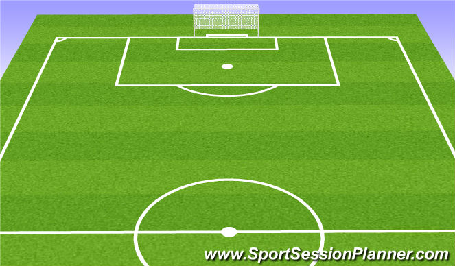 Football/Soccer Session Plan Drill (Colour): Station 3: First Touch Gates